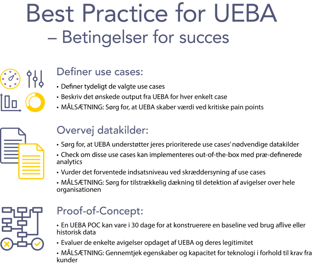 Best Practices for UEBA